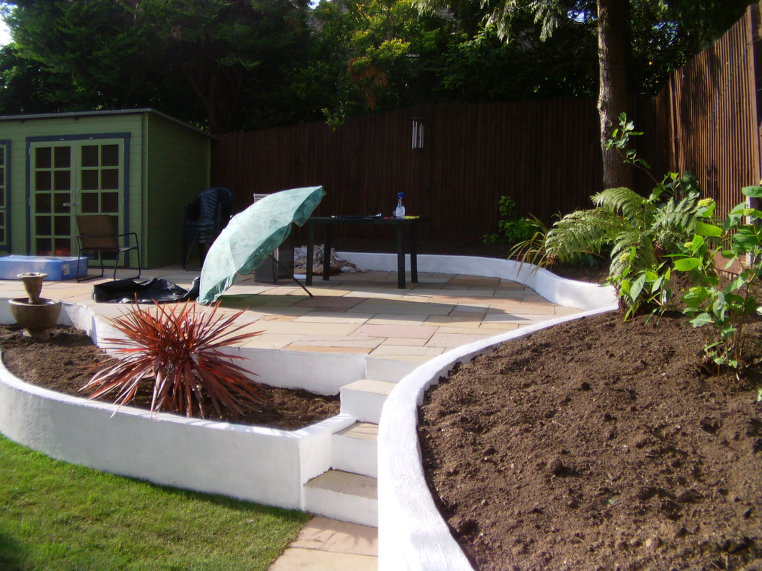 modern garden raised beds
